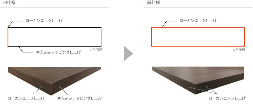 GRID-新製品-5