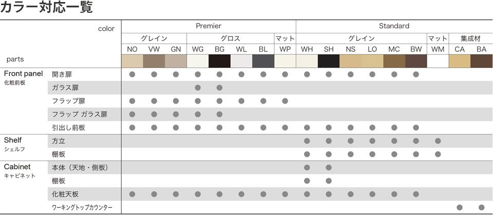 カラー対応表